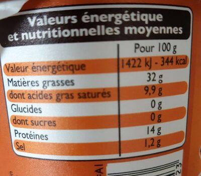 Rillettes de poulet rôti en marmite - Voedingswaarden