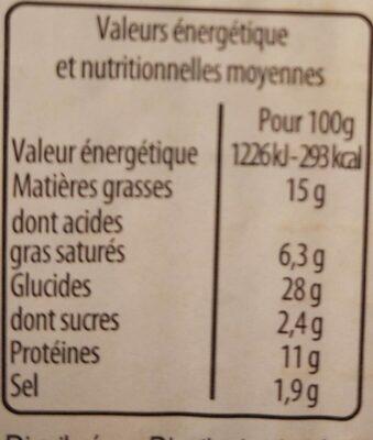 Croque monsieur - Nutrition facts - fr