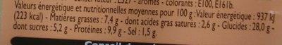 2 Croque Monsieur Jambon Emmental - Informations nutritionnelles - fr