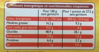 Pâte brisée pur beurre - Valori nutrizionali - fr