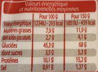 Ravioli au boeuf - Nutrition facts - fr