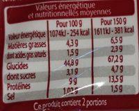 Tortellini à la Bolognaise - Informations nutritionnelles