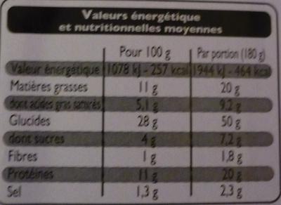Pizza Lardons Chèvre - Informations nutritionnelles