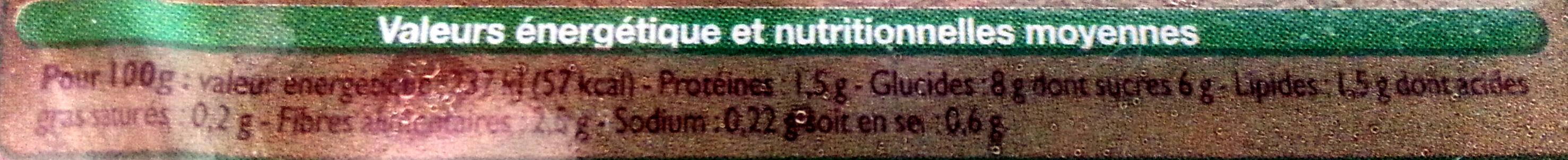 Betteraves rouges à la moutarde à l'ancienne - Informations nutritionnelles - fr