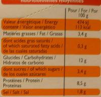 Bâtonnets goût crabe - Informations nutritionnelles