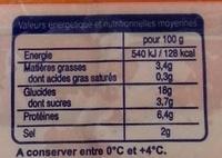 24 bâtonnets saveurs crabe - Voedingswaarden - fr