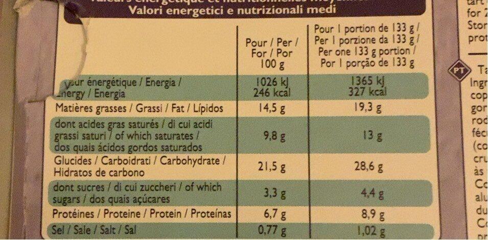 Tarte Chèvre Epinards - Valori nutrizionali - fr