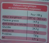 2 Quiches Lorraines - Voedingswaarden