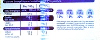 Tarte flambee alsacienne - Informations nutritionnelles