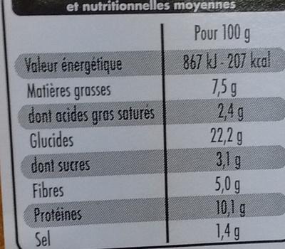 Pain de mie complet Jambon Emmental Crudités - Voedingswaarden - fr