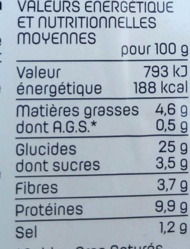 Sandwich thon crudités - Informations nutritionnelles - fr