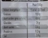 Saumon fumé Aneth - Informations nutritionnelles