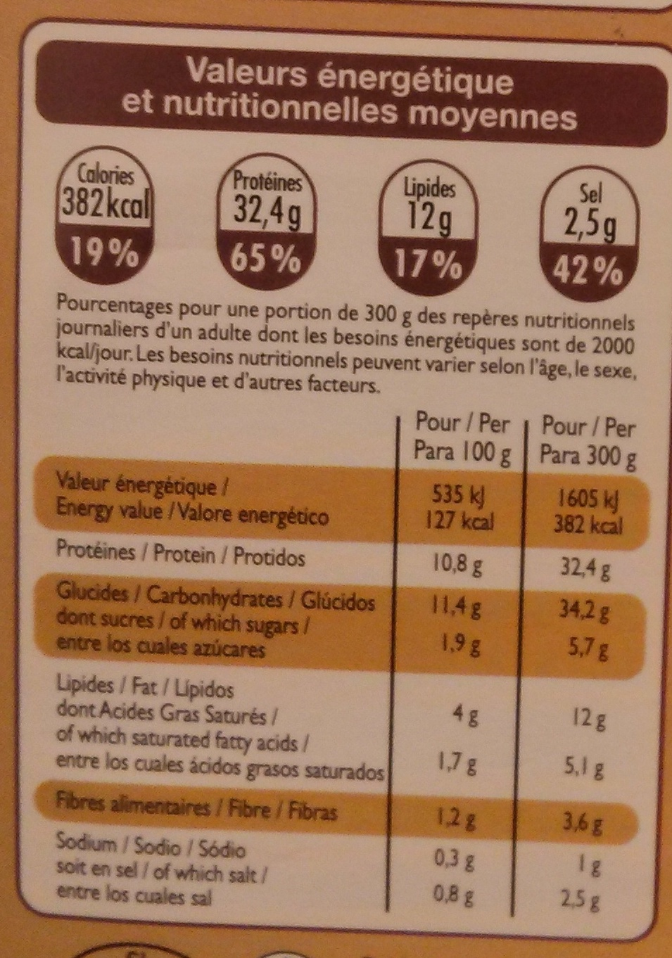 Poulet et riz sauce moutarde - Nutrition facts - fr
