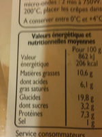 Crepes jambon fromage - Informations nutritionnelles - fr