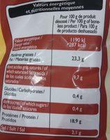 Minis Travers de Porc Tex Mex - Informations nutritionnelles - fr