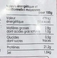 Jambon cuit supérieur - Voedigswaarden