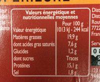 Chair a saucisse superieure - Informations nutritionnelles - fr