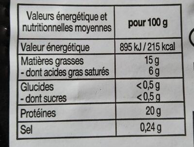 Steak haché - Nutrition facts - fr