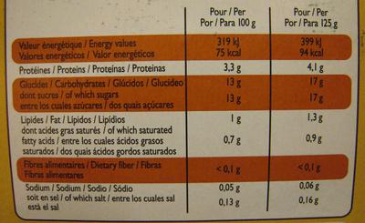 Yaourts nature sucrés Au Sucre de Canne - Nutrition facts - fr