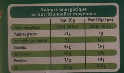 Bifidus nature - Nutrition facts - fr