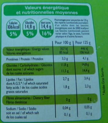 Yaourts aux fruits avec morceaux Poires - Informations nutritionnelles