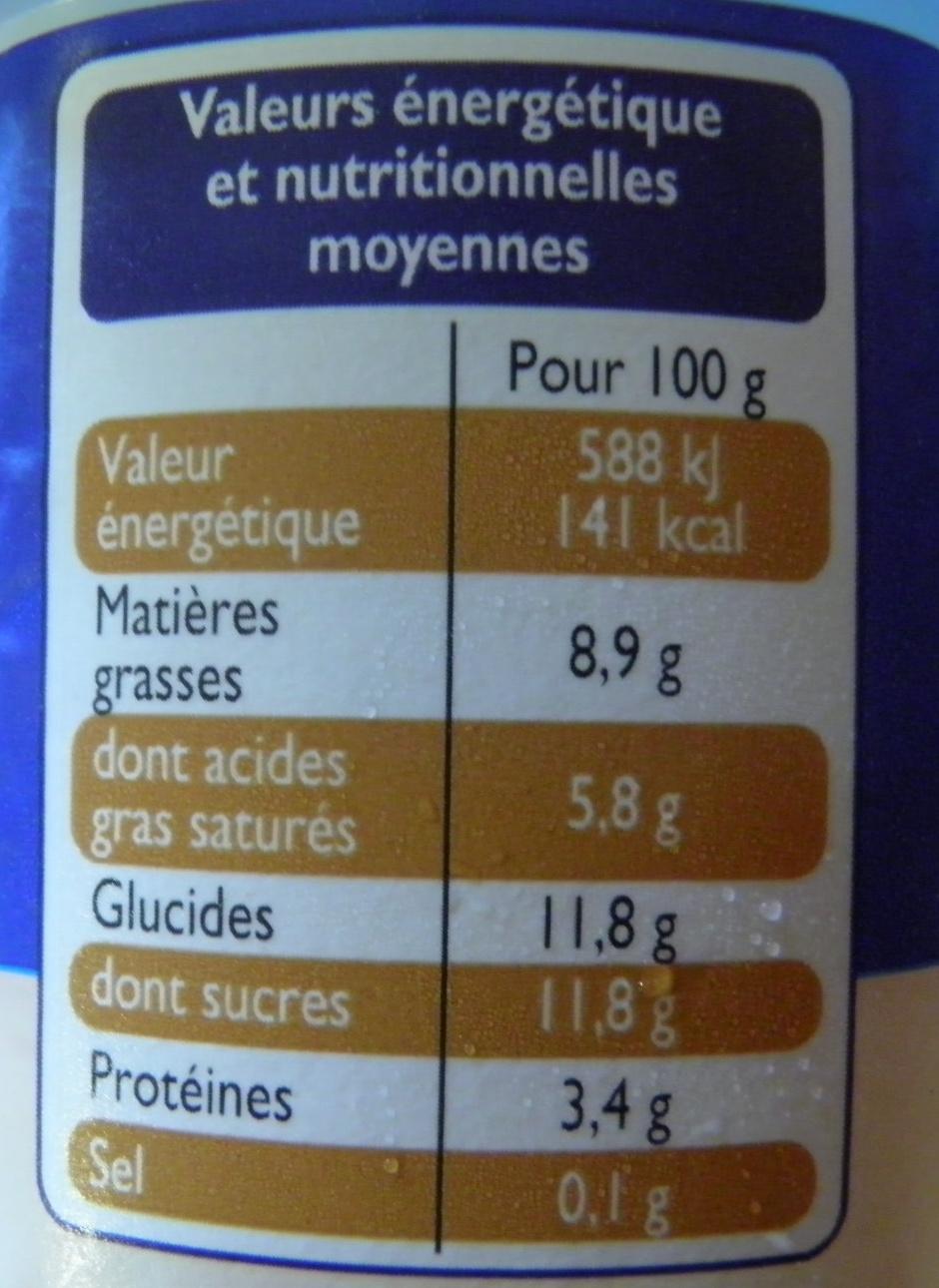 Yaourts à la Grecque Pignon-Noisette-Raisin - Informations nutritionnelles