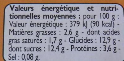 Yaourts Mangues - Informations nutritionnelles - fr