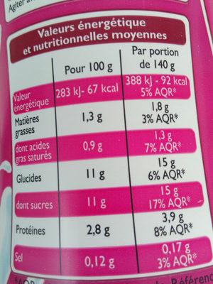 Yaourt à Boire Aromatisé Goût Framboise - Nutrition facts - fr
