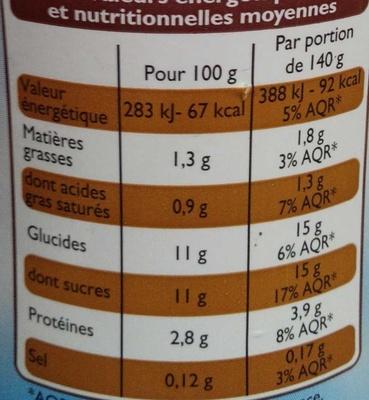 Yaourt à boire aromatisé goût Coco - Nutrition facts