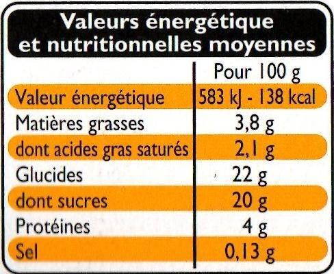Ile flottante aux oeufs frais - Informations nutritionnelles - fr