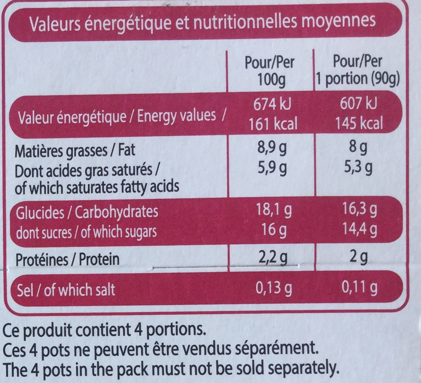 Panna cotta sur lit de fruits rouges - Nutrition facts - fr