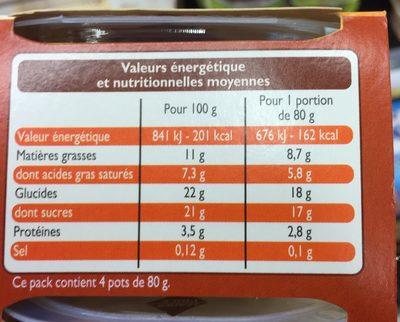 Mousse Liégeoise Crème de Marron - Ingrediënten