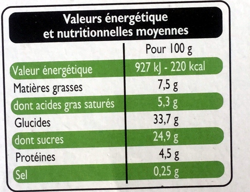 Cheesecake au citron - Nutrition facts - fr