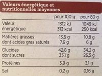 Tartelettes aux Abricots - Nutrition facts