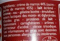 Mousse de marrons - Ingredients