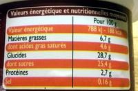Mousse de marrons - Nutrition facts