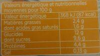 Yaourts brassés vanille - Valori nutrizionali - fr