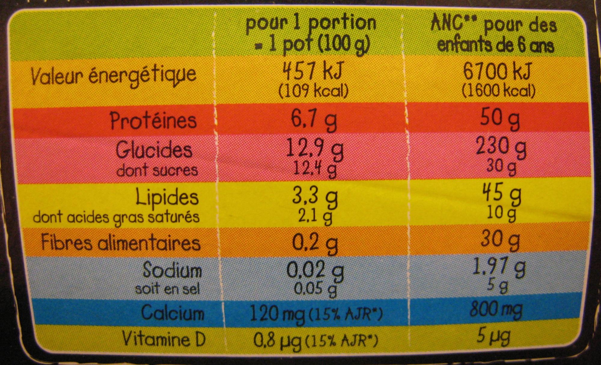 Kids Fromages frais aux fruits (3,3 % MG) - Informations nutritionnelles - fr