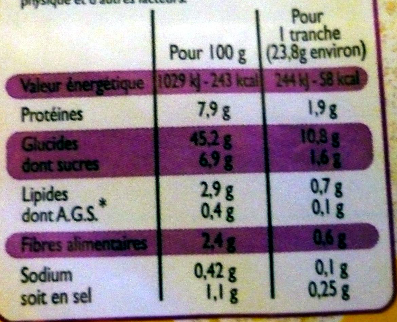 Pain de mie Sans Croûte Nature (21 tranches) - Informations nutritionnelles - fr