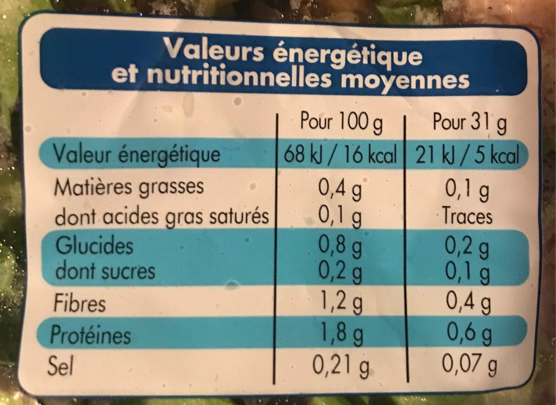 Mélange de Jeunes Pousses - Informations nutritionnelles