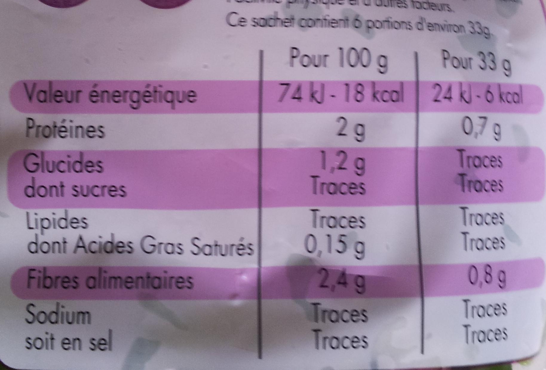 Bouquets de mâche - Voedingswaarden - fr