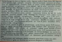 Verrines Salées Apéritives - Ingredients - fr