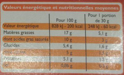 Verrines Salées Apéritives - Voedingswaarden - fr