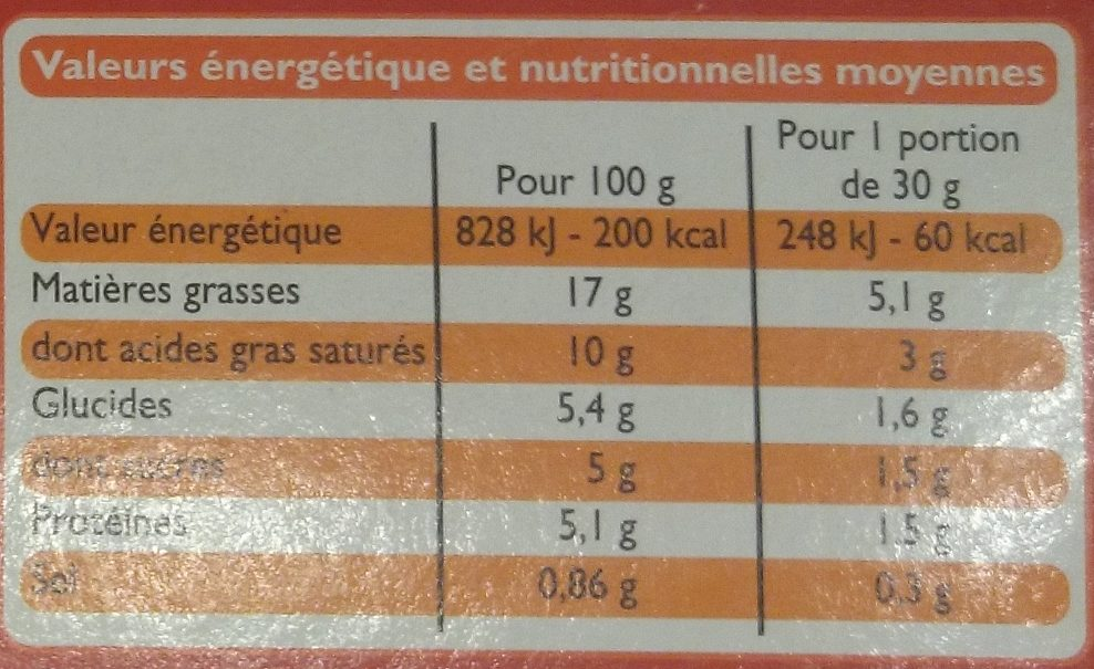 Verrines Salées Apéritives - Nutrition facts - fr