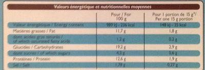 Accras de Morue sauce Nuoc Mam - Nutrition facts