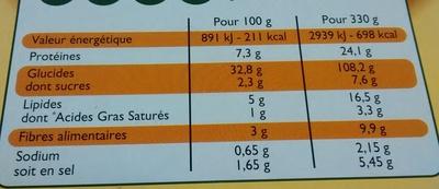 Pizzas Jambon Fromage (x 3), Surgelé - Informations nutritionnelles