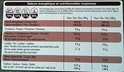 Pizza Bolognaise, Cuite sur pierre - Nutrition facts - fr