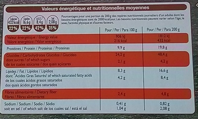 Pizza Chorizo, Cuite sur pierre - Nutrition facts - fr