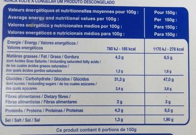 Pizza margarita pâte traditionnelle - Informations nutritionnelles