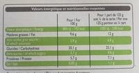 Tarte poireaux crème fraîche - Nutrition facts - fr